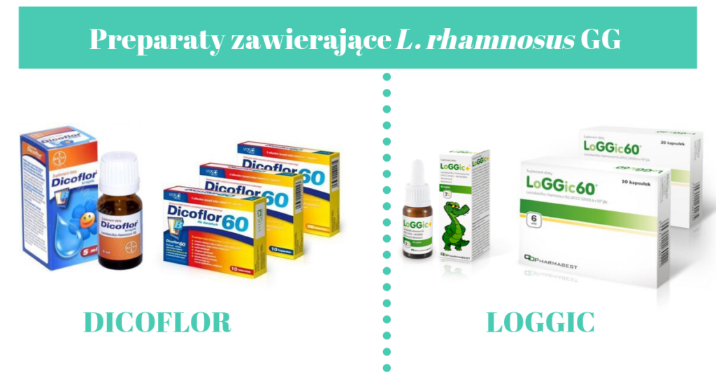 preparaty zawierające Lactobacillus rhamnosus GG