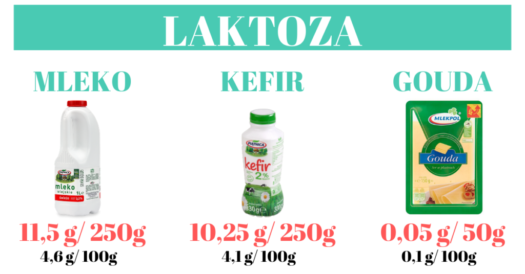 laktoza mleko gouda ser kefir maslanka nietoleracja laktozy alergia bialka mleka krowiego nabial