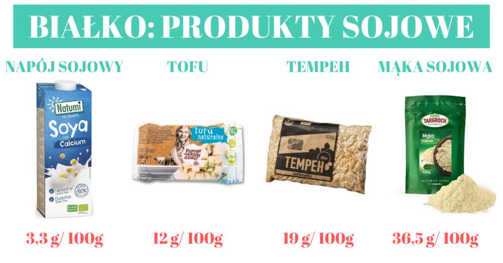 bialko produkty sojowe tofu tempeh mąka sojowa napój sojowy