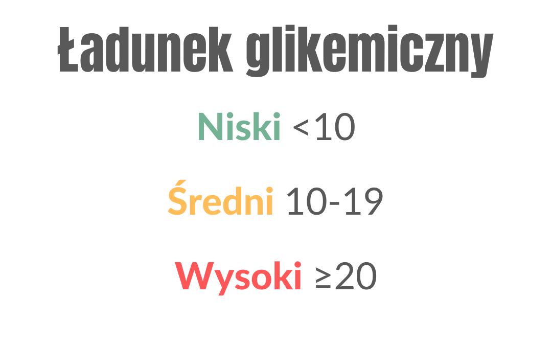 Wartości ładunku glikemicznego, lelcia.pl
